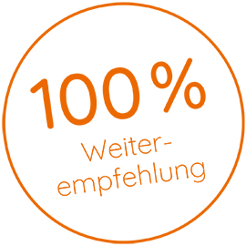 Unsere Kunden empfehlen uns 100% weiter.